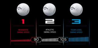 Bolas de golf Callaway SR1, SR2 y SR3 - Speed Regime Meter