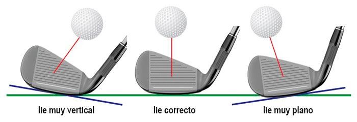 Ángulos lie en el palo de golf